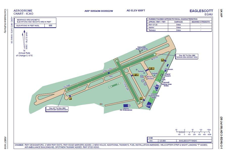 Eaglescott Runways